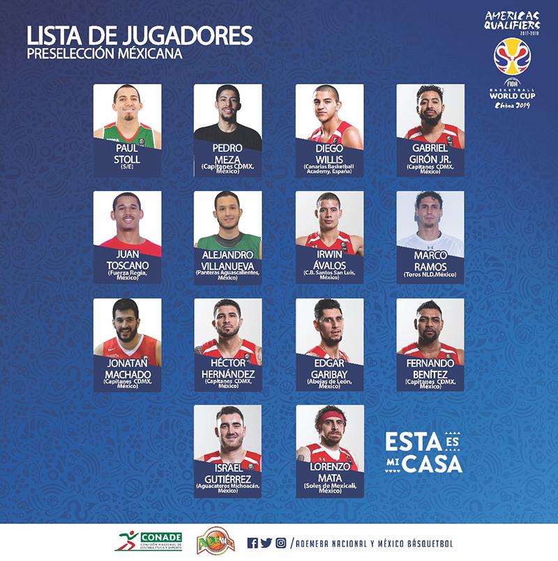lista de jugadores preseleccion mexicana de basquetbol