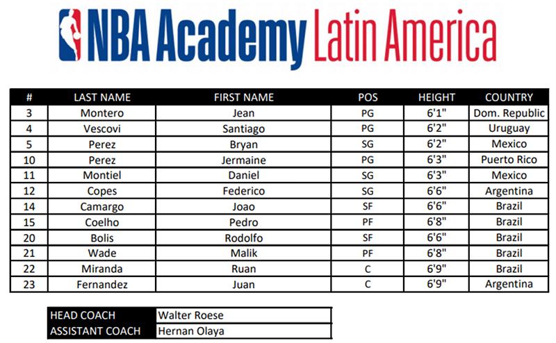 NBA Academy Latino América es Subcampeón