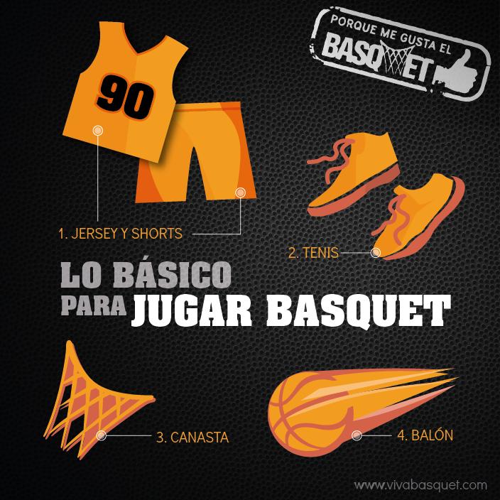 Lo básico para jugar basquet por Viva Basquet