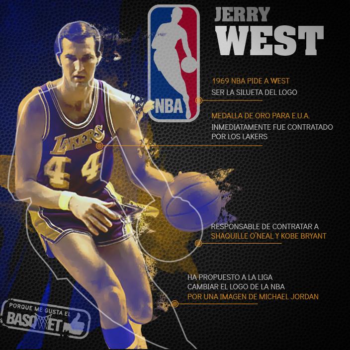 Jerry West y el logo de la NBA por Viva Basquet.