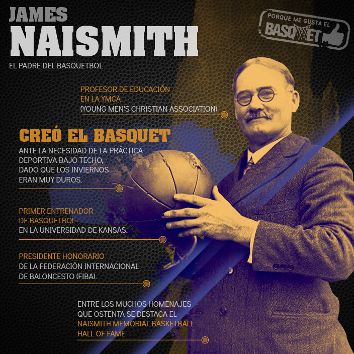 El padre del basquetbol: James Naismith por Viva Basquet.