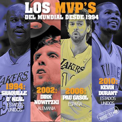 Los MVP'S del Mundial desde 1994.