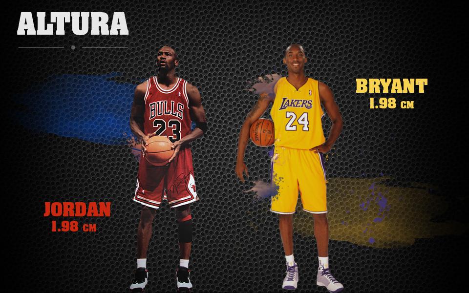 Comparando la altura de Jordan con Kobe
