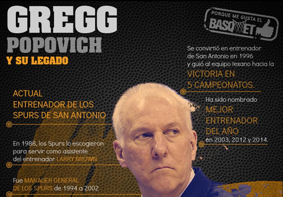 El poder de Gregg Popovich por Viva Basquet.