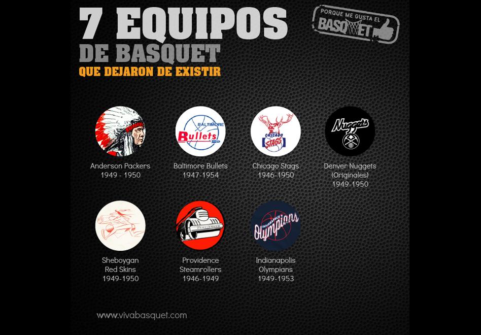 Los 7 equipos de basquet que dejaron de existir.