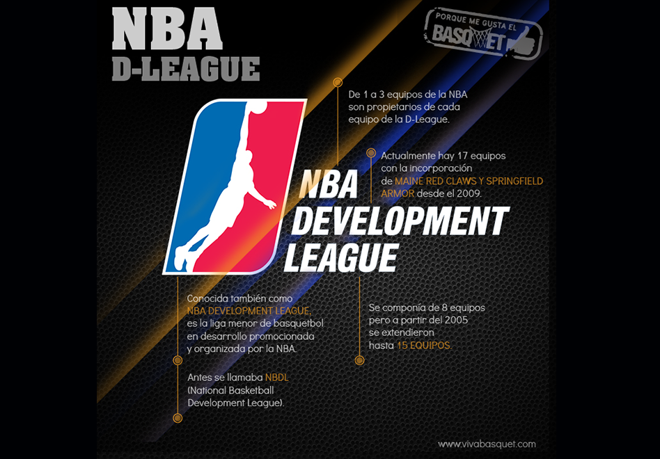 nba d-league por viva basquet