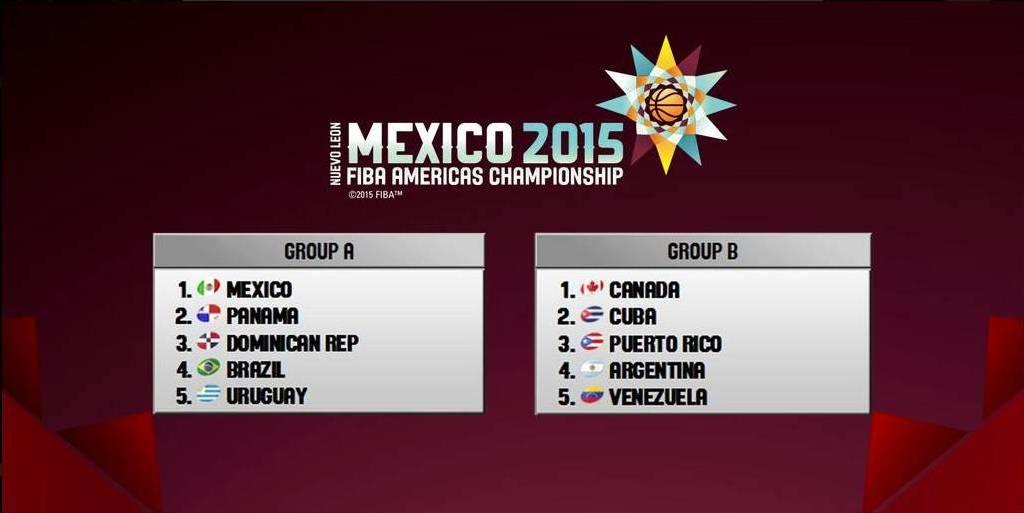 Listos los grupos para FIBA Américas 2015 por Viva Basquet