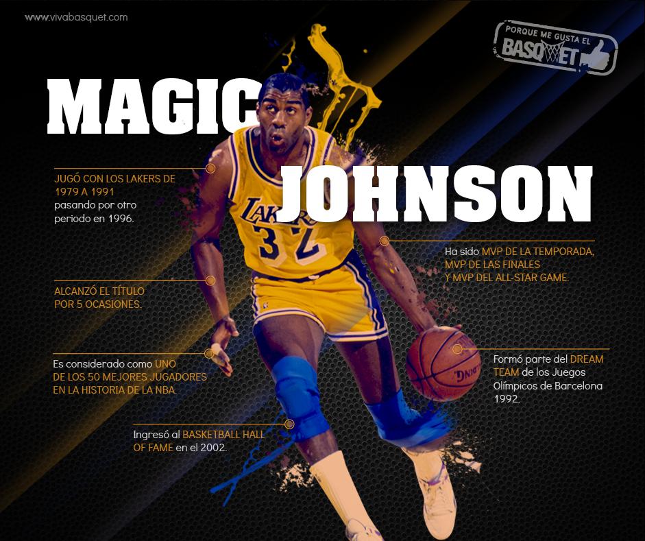 Datos de Magic Johnson por Viva Basquet.