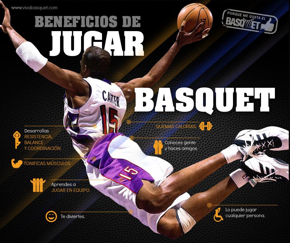 Los Beneficios de jugar basquet por viva basquet
