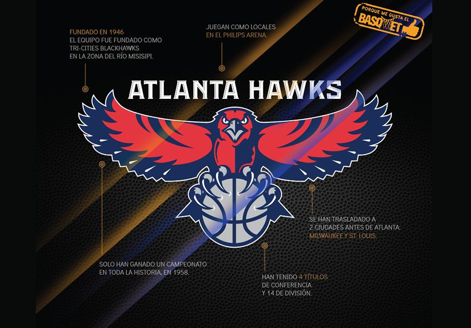 Los Atlanta Hawks por Viva Basquet