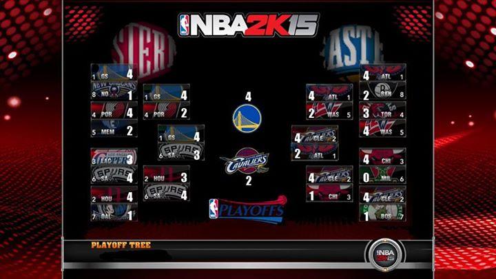 NBA2K 2015 ya tiene al campeón por viva basquet