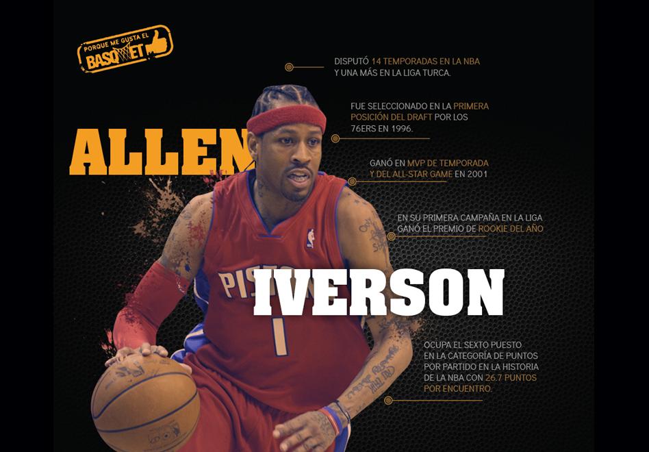 Allen Iverson por Viva Basquet