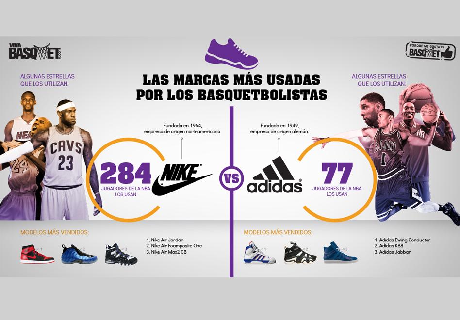La eterna batalla Nike vs Adidas por Viva Basquet.