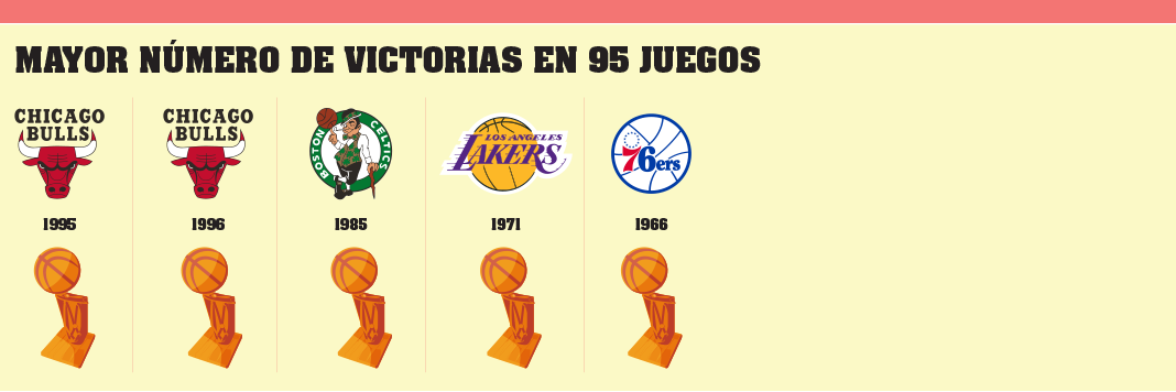 por que los warriors deberian de ganar la final de la NBA por viva basquet