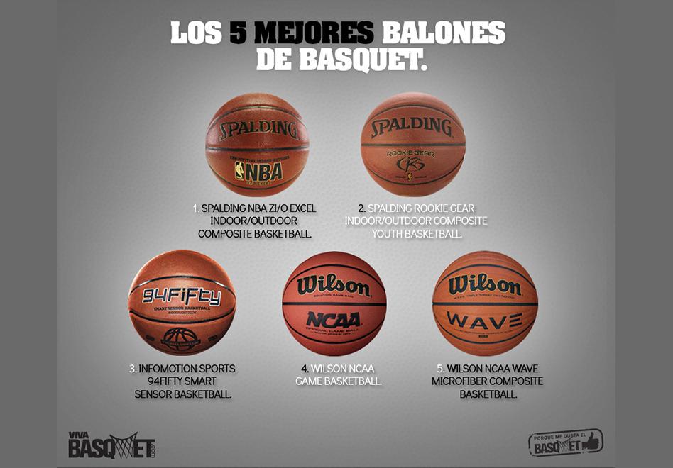 Los 5 mejores balones de basquetbol en Viva Basquet.
