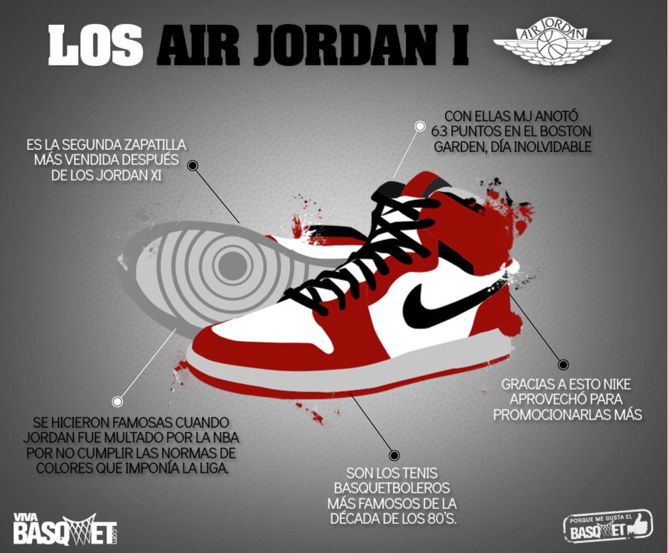Los Air Jordan I por Viva Basquet.