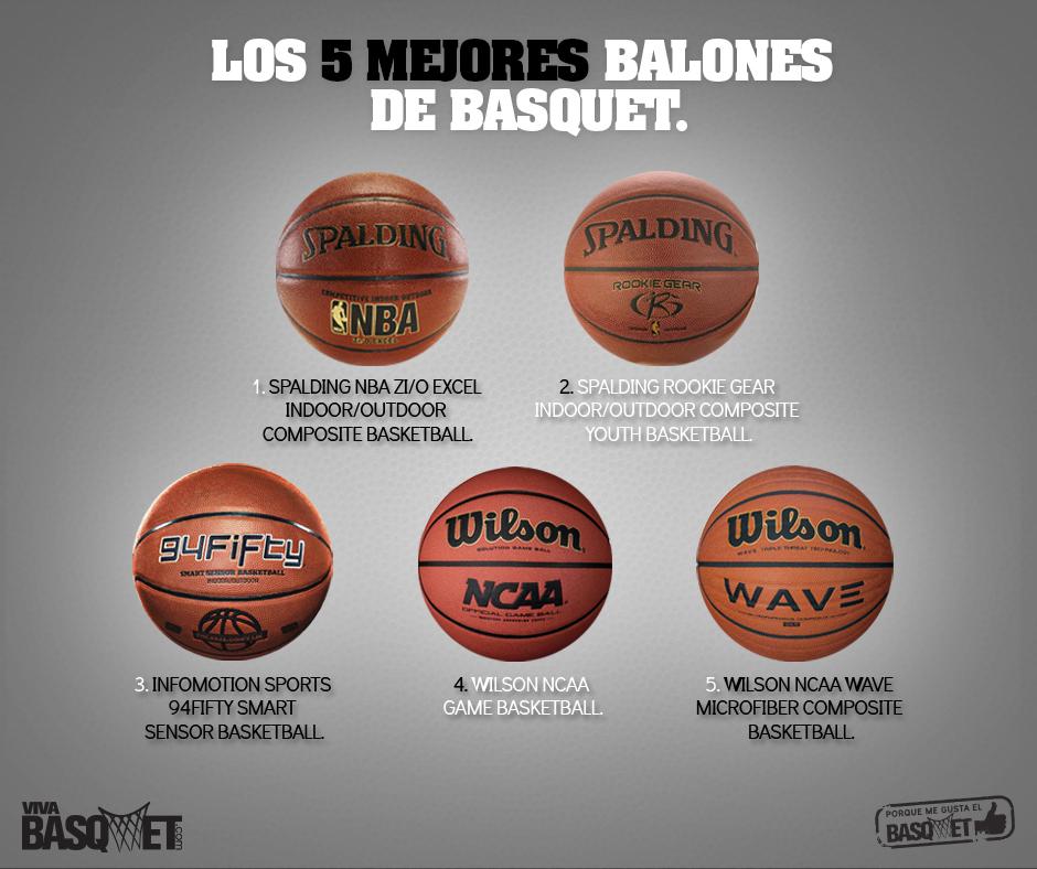 Los 5 mejores balones de basquetbol por Viva Basquet.