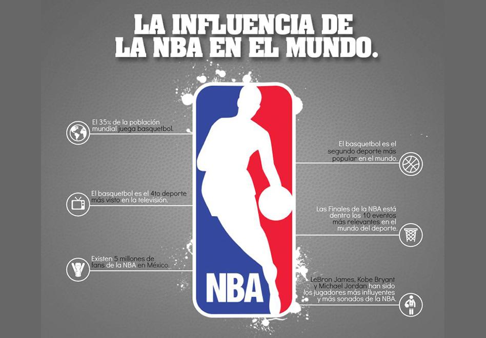 Cómo ha influenciado la NBA en el mundo por Viva Basquet.