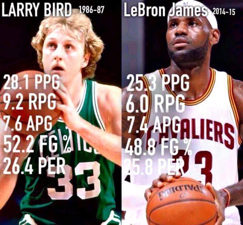 ¿LeBron James mejor que Larry Bird? por Viva Basquet