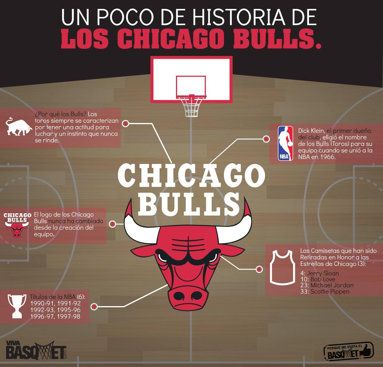 Un poco de historia con los Chicago Bulls por Viva Basquet.