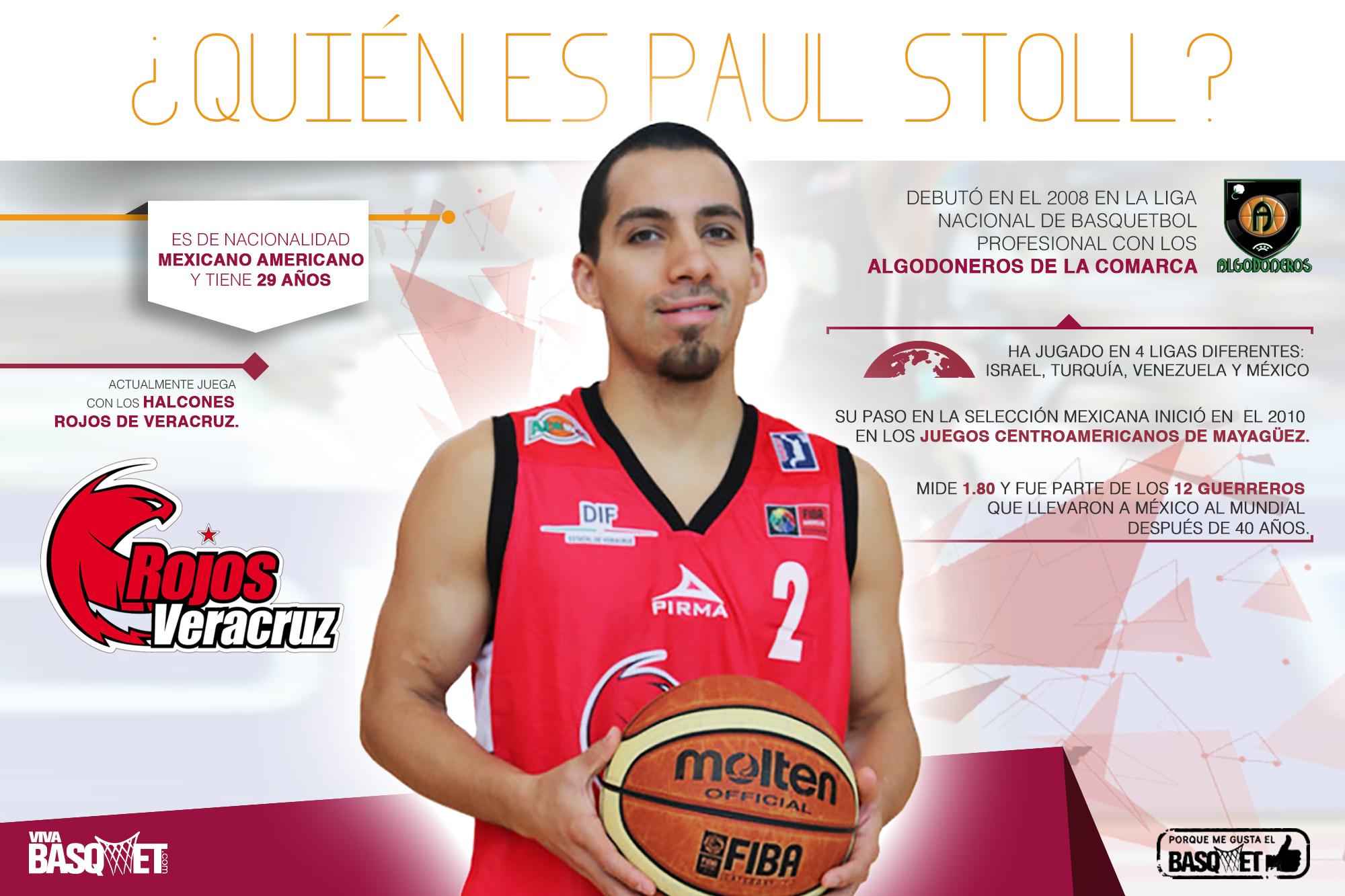 ¿Quién es Paul Stoll? por Viva Basquet.