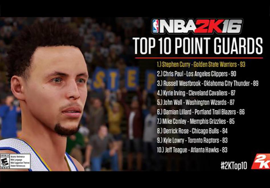 Los líderes del NBA2K16