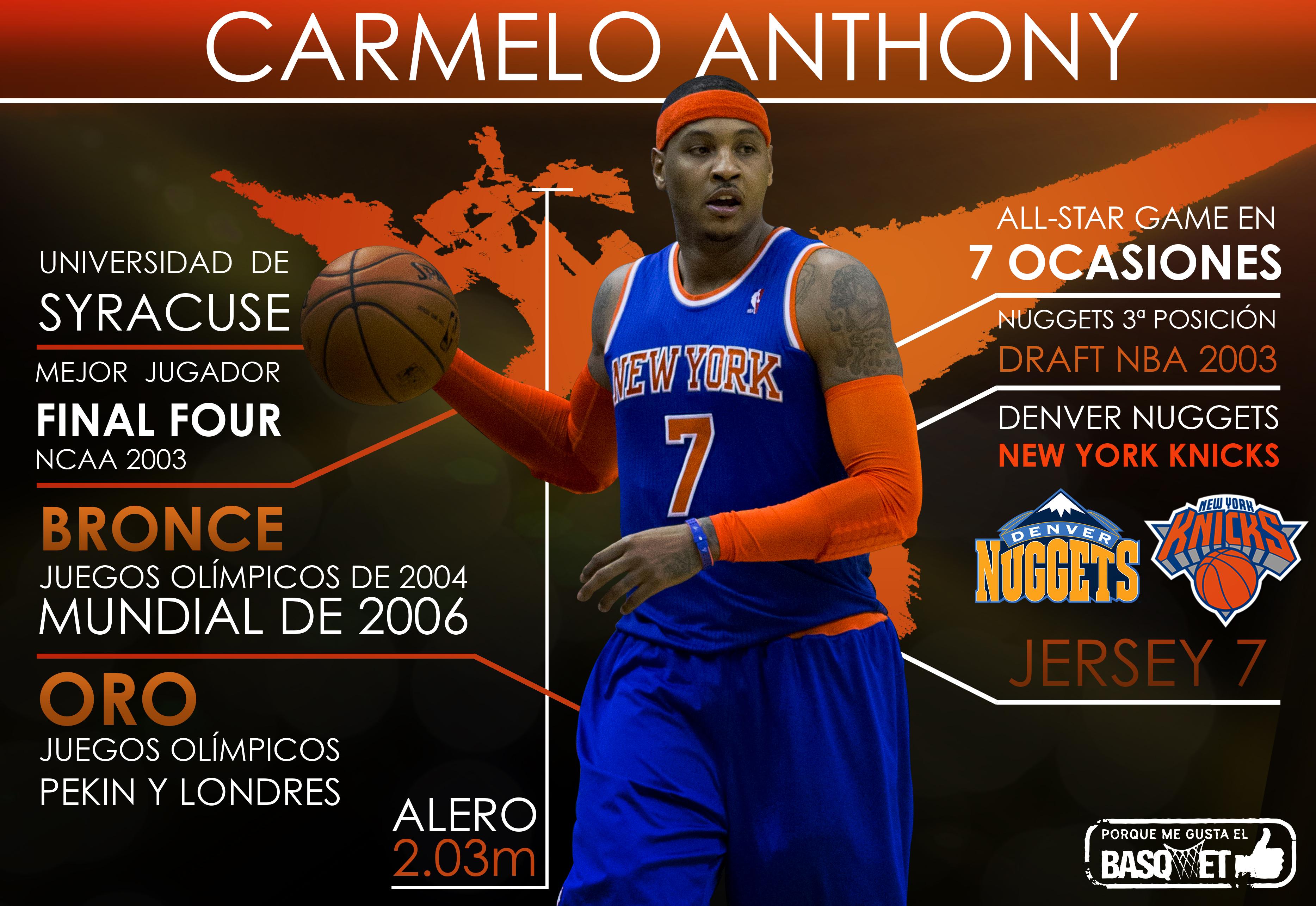 El gran Carmelo Anthony, por Viva Basquet.