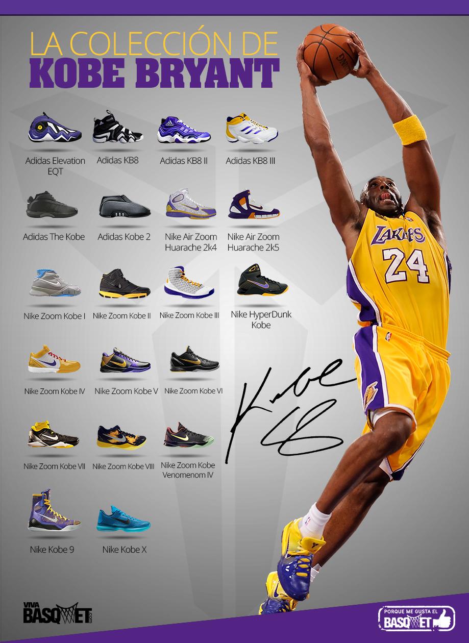 La colección de Kobe Bryant por Viva Basquet.