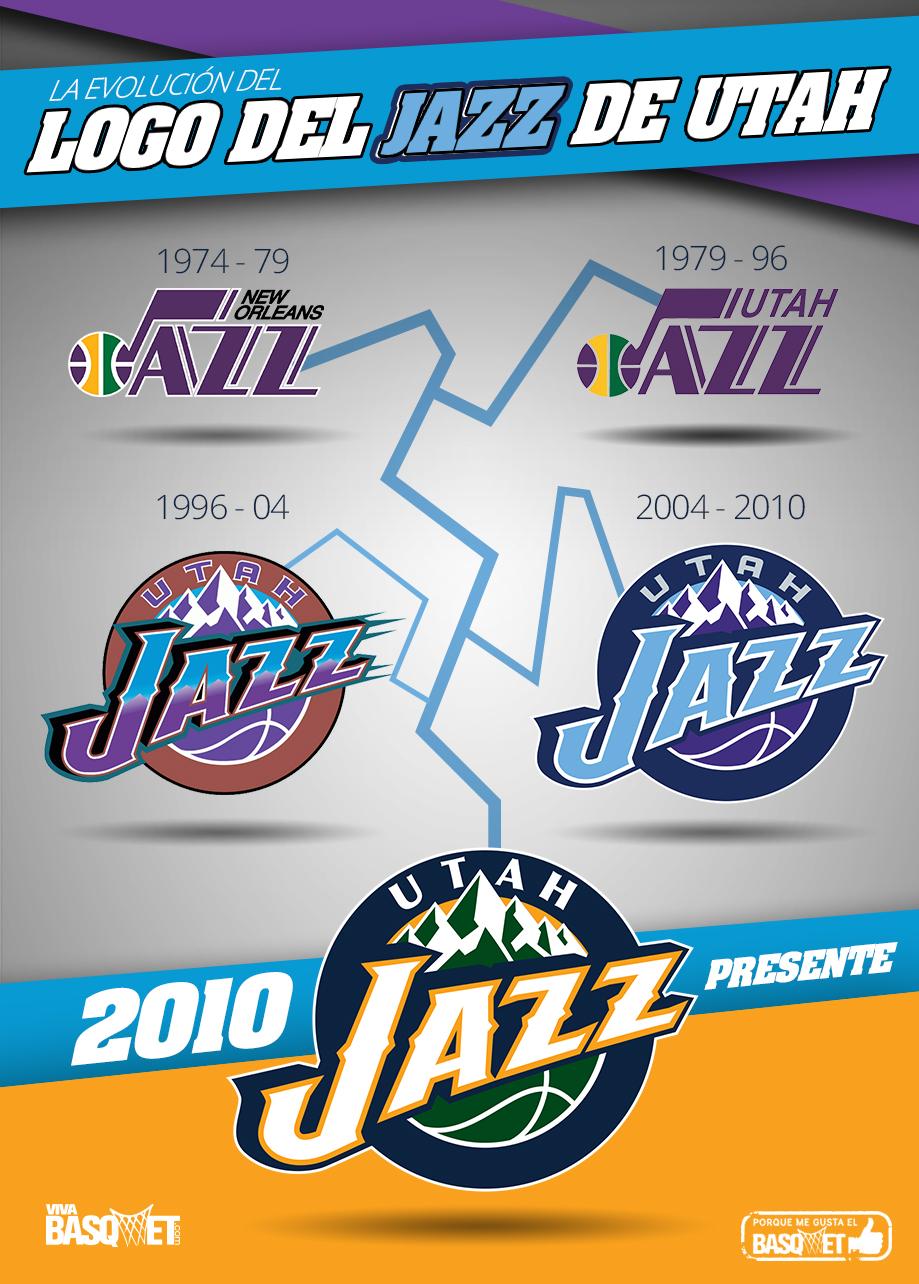 La evolución del logo del Jazz de Utah por Viva Basquet.