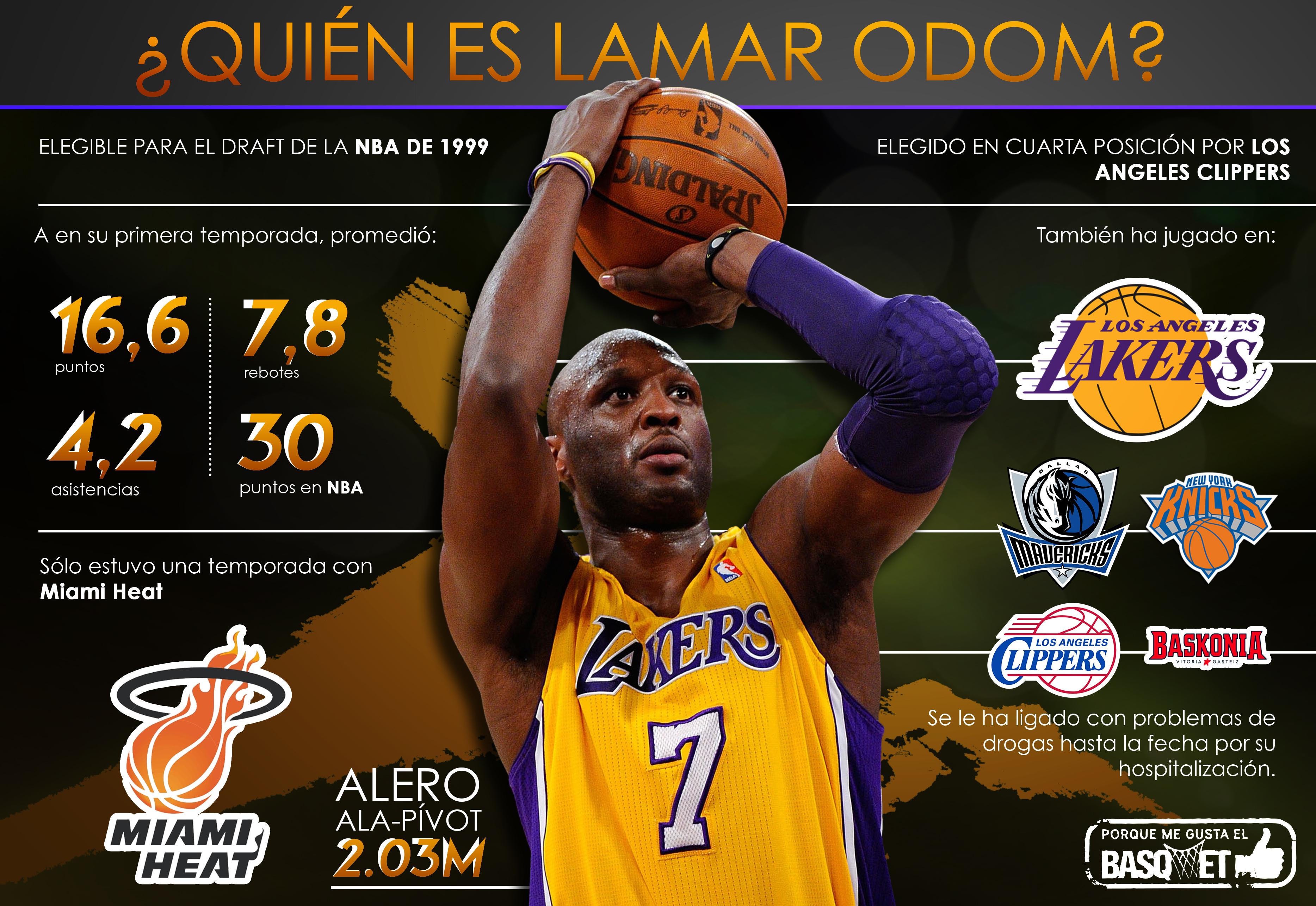 ¿Quién es Lamar Odom? por Viva Basquet