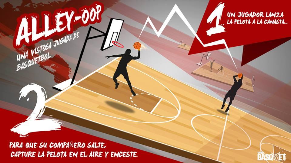 Alley-oop por viva basquet