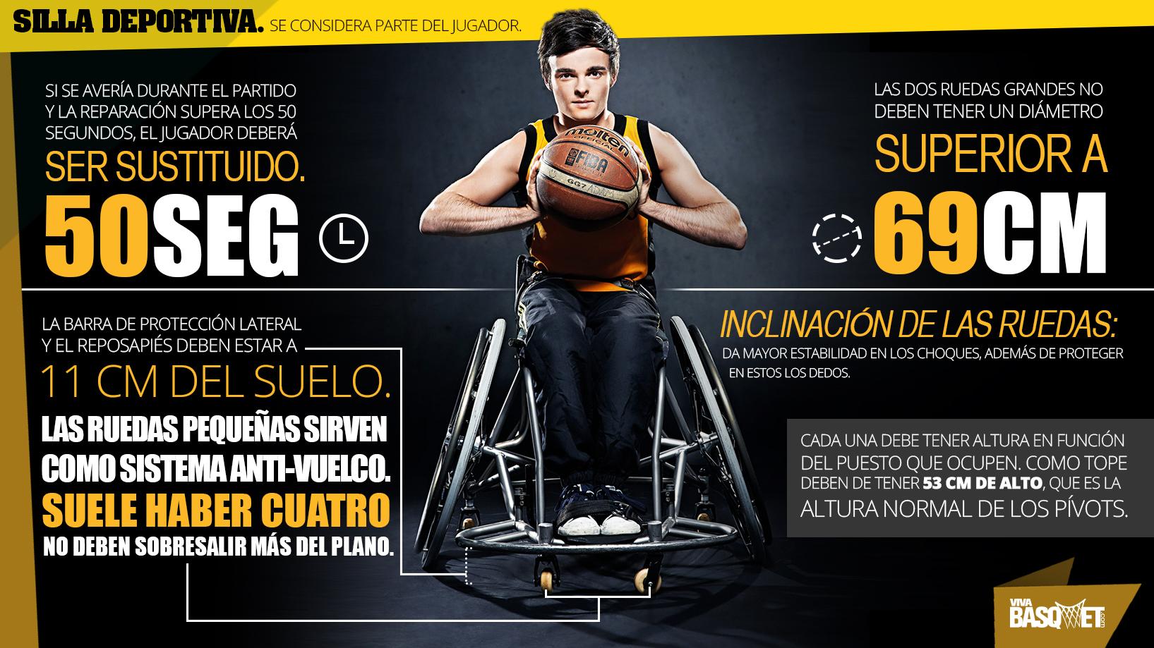 Las especificaciones de la silla de ruedas de basquetbol por Viva Basquet.