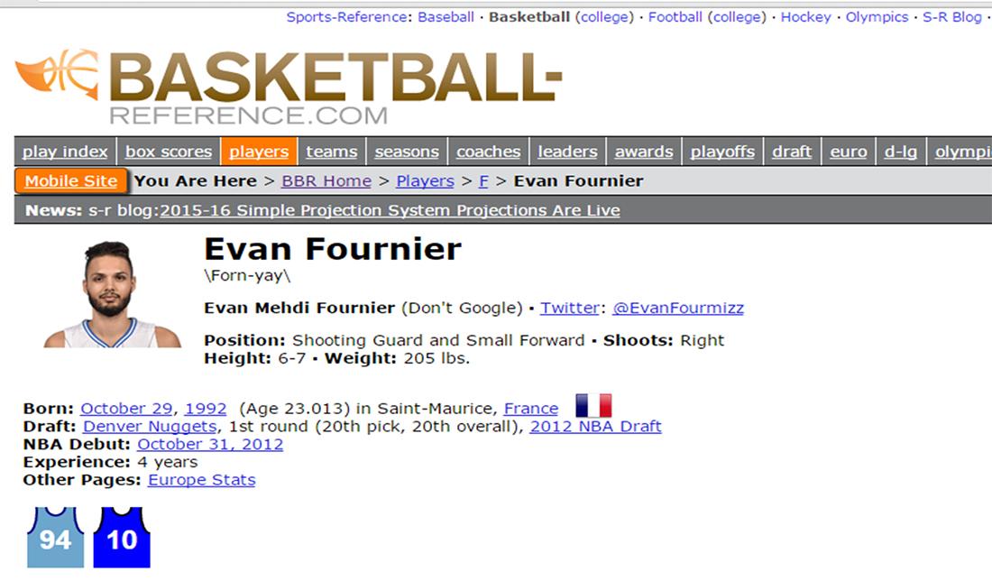 """""""Don't Google Fournier:"""" el jugador que nunca querrás Googlear"""