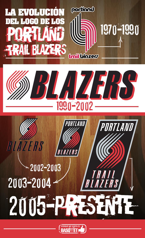 Conoce la evolución del logo de los Portland Trail Blazers por Viva Basquet.