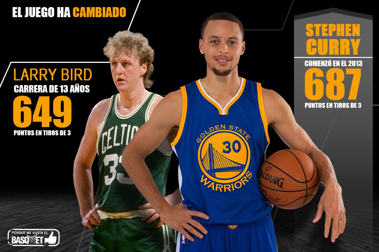 Stephen Curry y Larry Bird por viva basquet