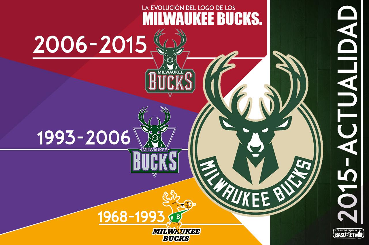 La evolución del logo de los Bucks por Viva Basquet.
