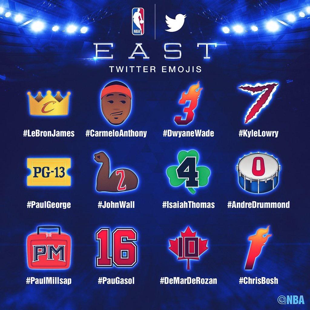 Los emojis debutan en el NBA All-Star Game Toronto 2016
