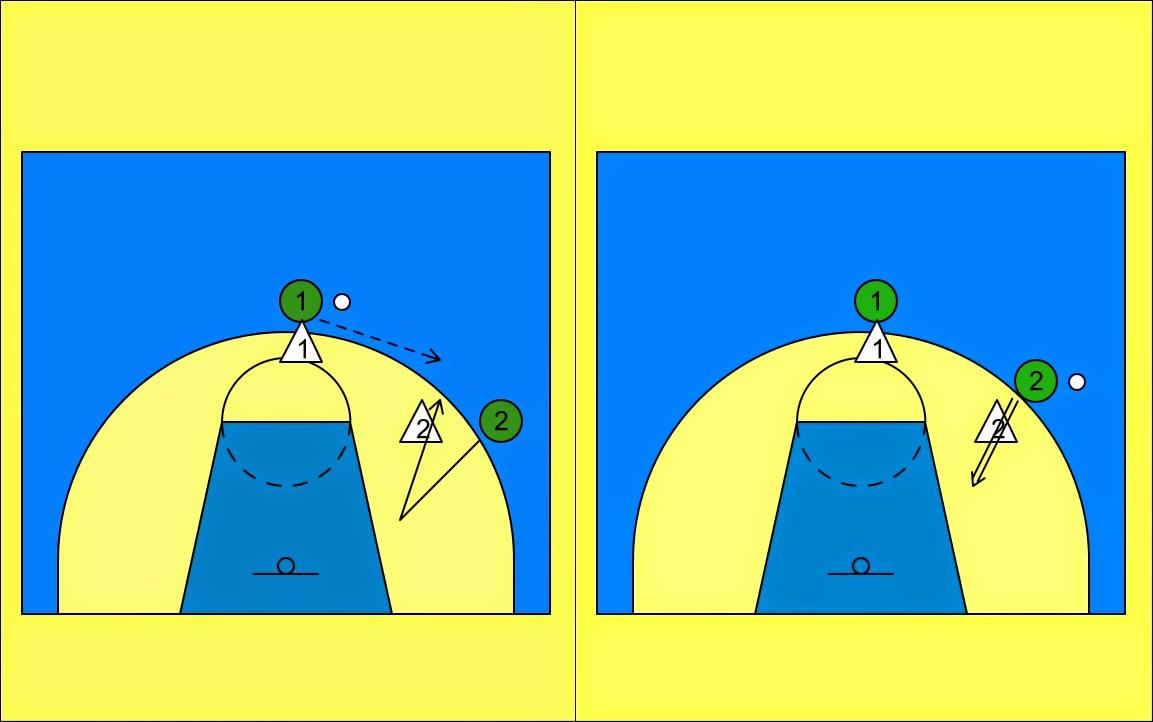 Cómo generar espacio para el tirador situacion1