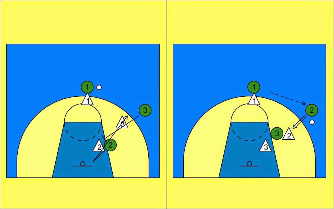 Cómo generar espacio para el tirador situacion3