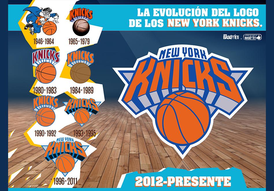 La evolución del logo de los New York Knicks por Viva Basquet.