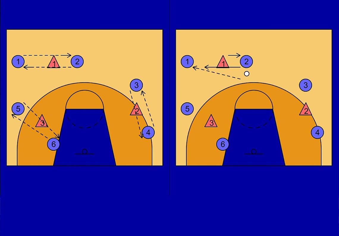 Como mejorar mis pase de basquetbol