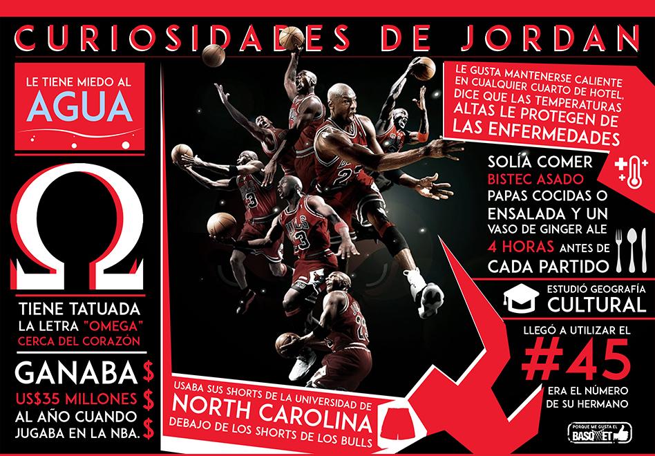 Algunas curiosidades de Michael Jordan por Viva Basquet.