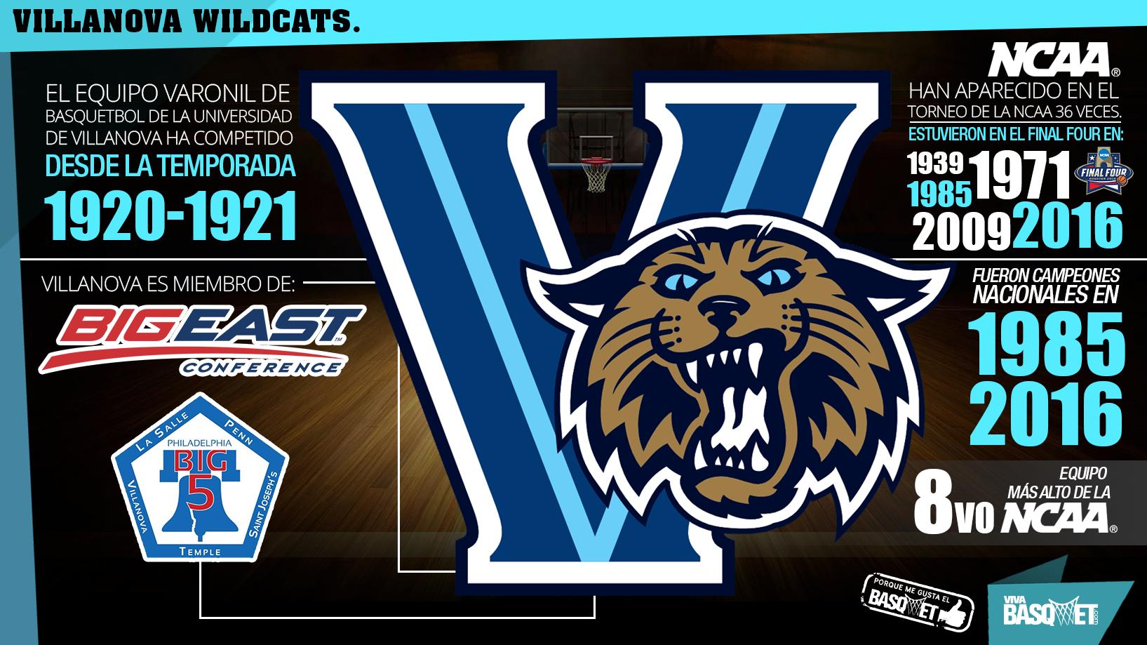 Los Wildcats de Villanova por Viva Basquet.