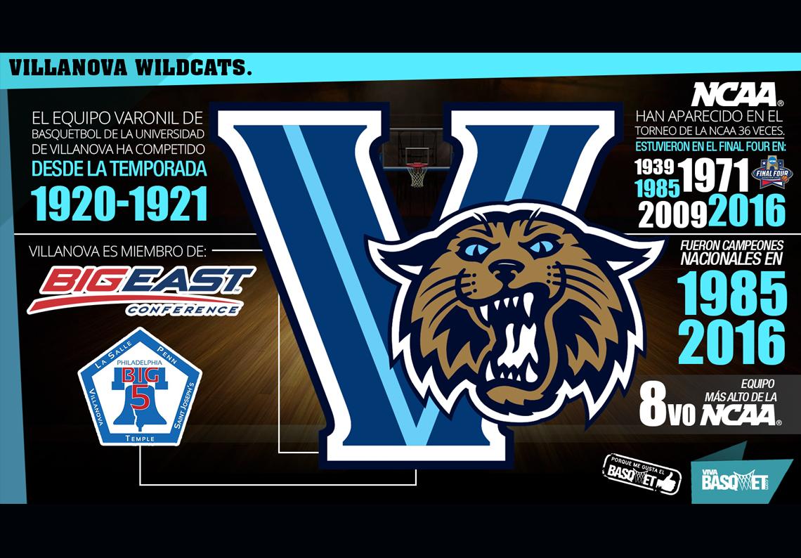 thumbnail Los Wild cats de Villanova por Viva Basquet.