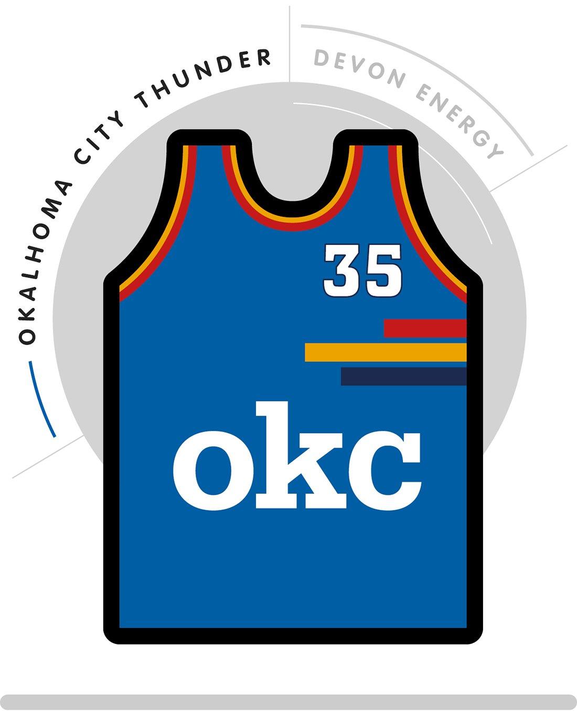 Como serían los jerseys de la NBA con publicidad
