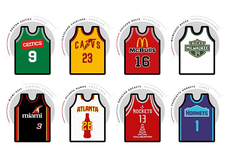 thumbnail. Como serían los jerseys de la NBA con publicidad