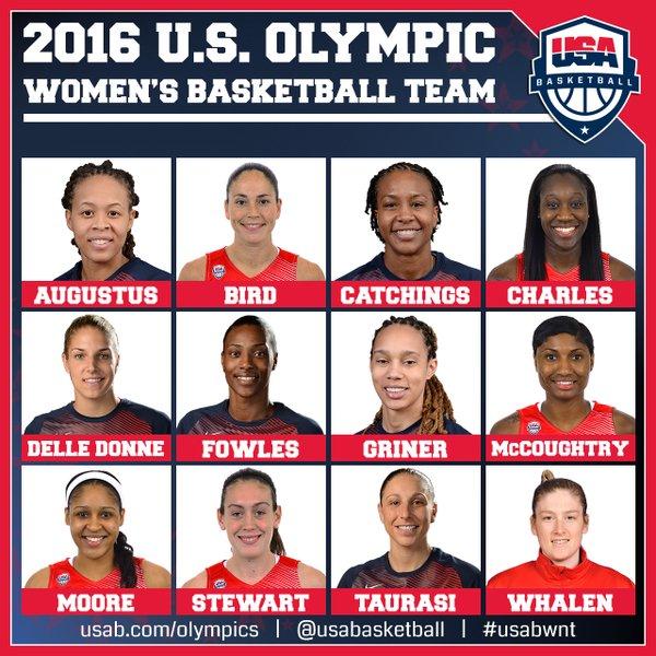USA presentó el roster de la Selección Femenil
