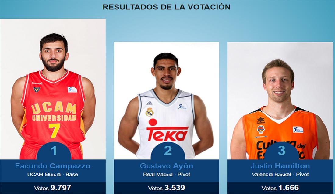 Ayudemos al Titán a ganar el MVP de la liga ENDESA 2015-16
