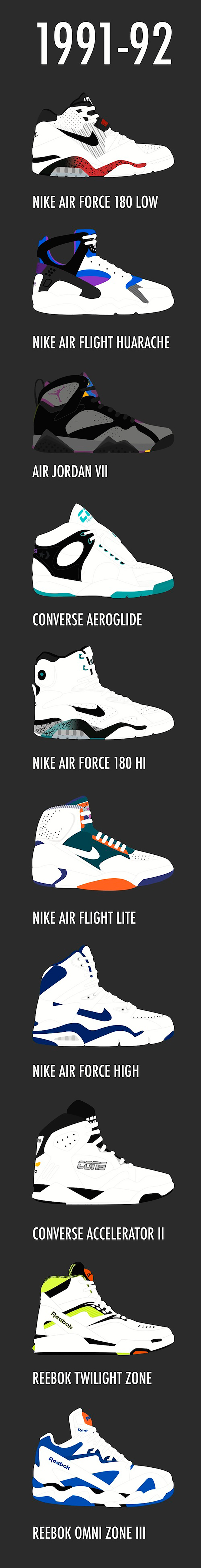 sneakers_90s-fab-91-92