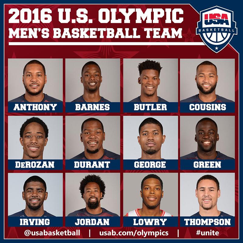 El Roster de USA para los Juegos Olímpicos
